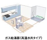 ガス給湯器(高温水共タイプ)